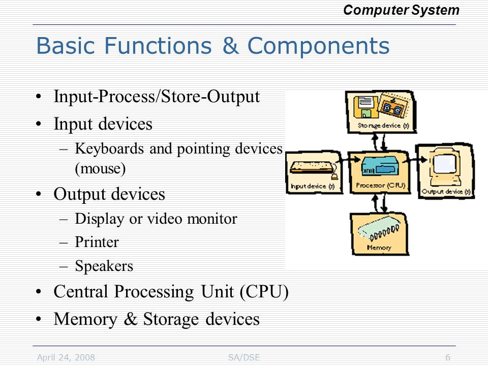 April 24, 2008SA/DSE6 Basic Functions & Components Input-Process/Store-Output Input devices –Keyboards and pointing devices (mouse) Output devices –Display or video monitor –Printer –Speakers Central Processing Unit (CPU) Memory & Storage devices Computer System