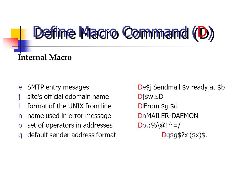 Define Macro Command (D) eSMTP entry mesagesDe$j Sendmail $v ready at $b jsite s official ddomain nameDj$w.$D lformat of the UNIX from lineDlFrom $g $d nname used in error messageDnMAILER-DAEMON oset of operators in addressesDo.:%\@!^=/ qdefault sender address formatDq$g$ x ($x)$.