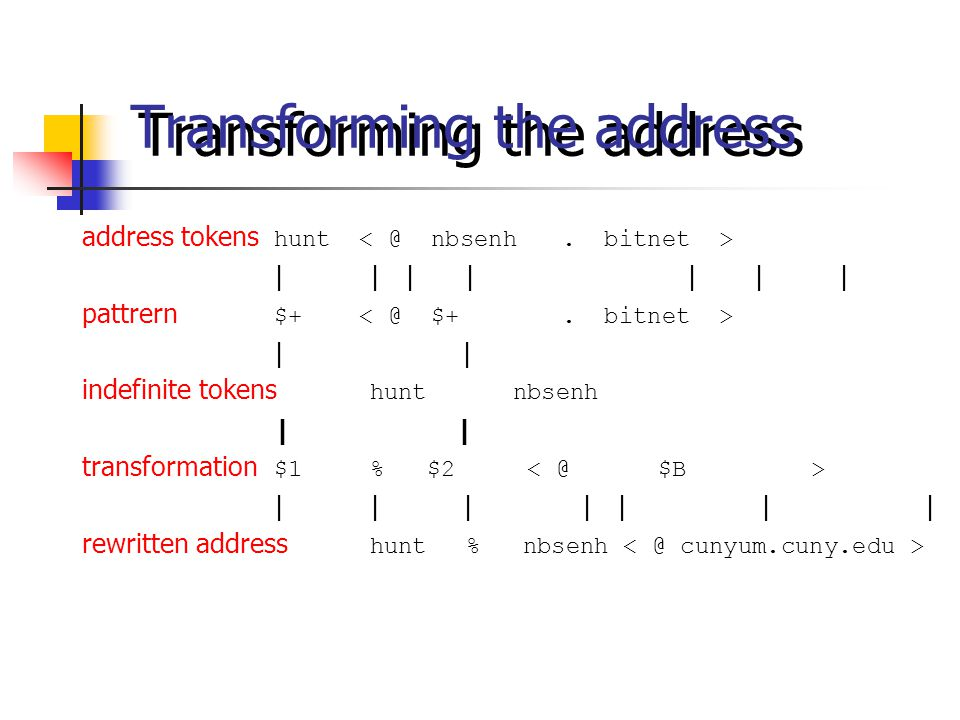 Transforming the address address tokens hunt || | | || | pattrern $+ | indefinite tokens hunt nbsenh | | transformation $1% $2 || | | | | | rewritten address hunt % nbsenh