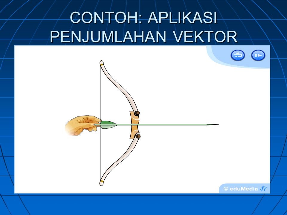 Vektor Fisika Kelas X Sem 1 Contoh Aplikasi Penjumlahan Vektor