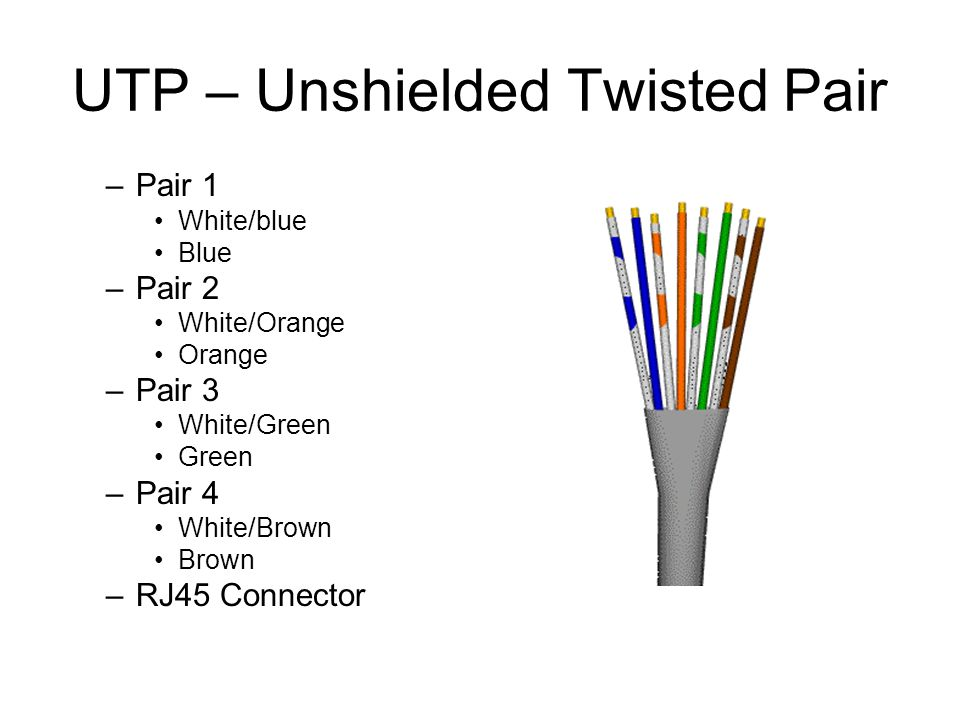 UTP – Unshielded Twisted Pair –Pair 1 White/blue Blue –Pair 2 White/Orange Orange –Pair 3 White/Green Green –Pair 4 White/Brown Brown –RJ45 Connector