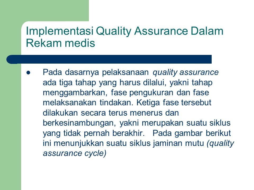 Quality Assurance Program Dalam Pelayanan Rekam Medis Rumah Sakit Ppt Download