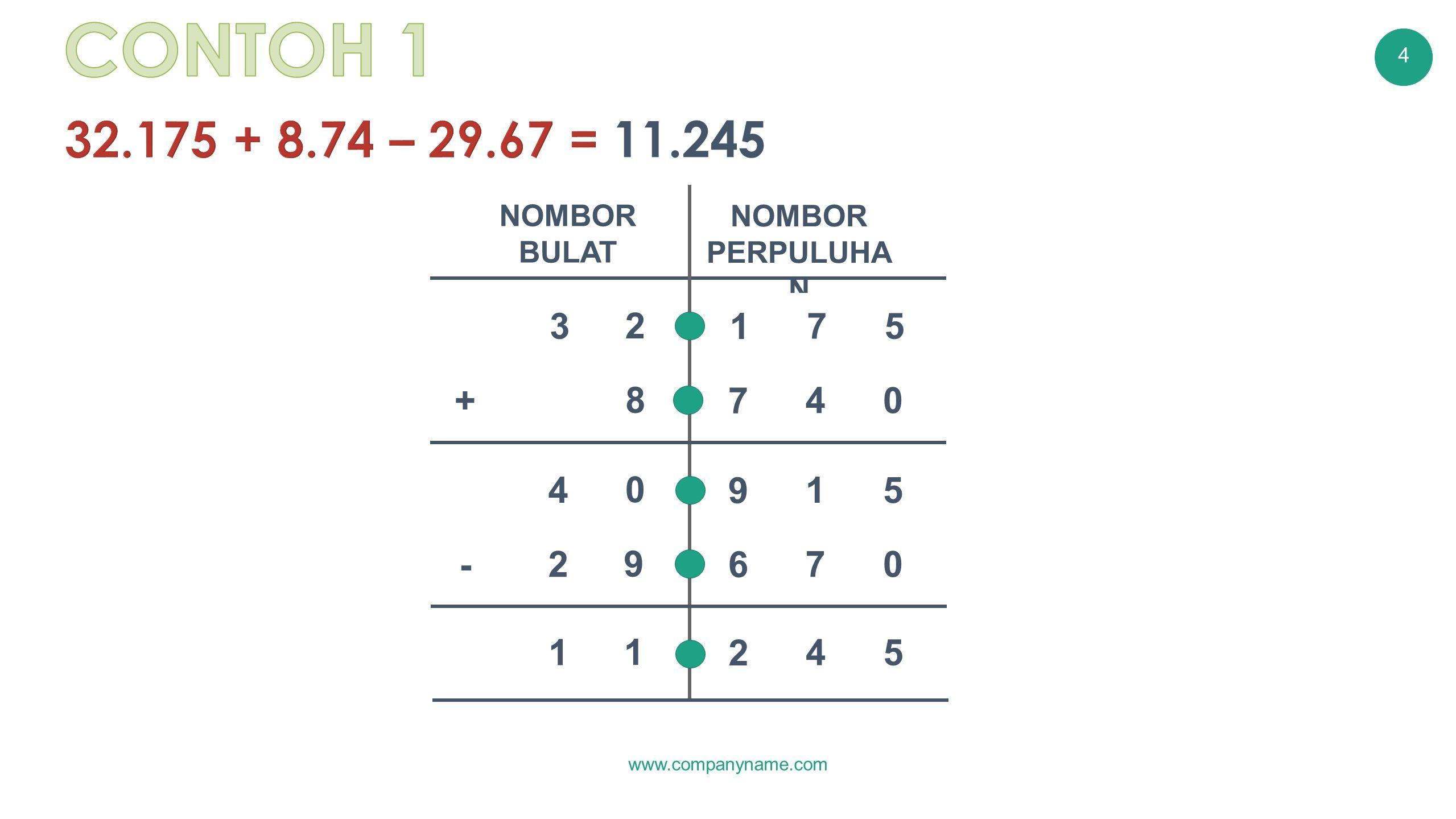 1 Bidang Nombor Bulat Tema Perpuluhan Tajuk Perpuluhan Matematik Tahun Ppt Download