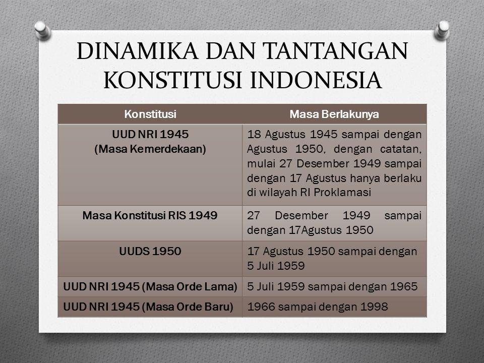 KONSTITUSI INDONESIA MATA KULIAH KEWARGANEGARAAN. - ppt download