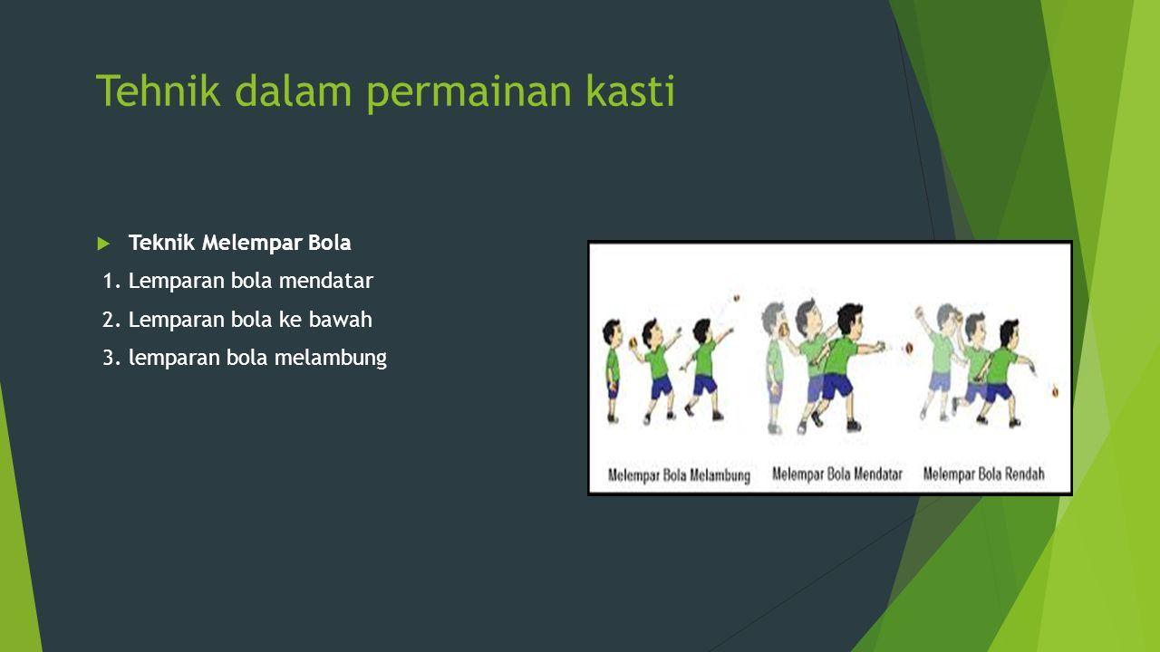 Permainan Bola Kecil Kasti Oleh Madih Mardianto Guru Pjok Sdn Duren Sawit 07 Pagi Jakarta Timur Ppt Download